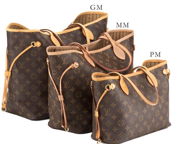 A Full Buying Guide To The Louis Vuitton Neverfull Fifthavenuegirl Com